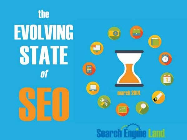 What-is-the-State-of-SEO-in-2014